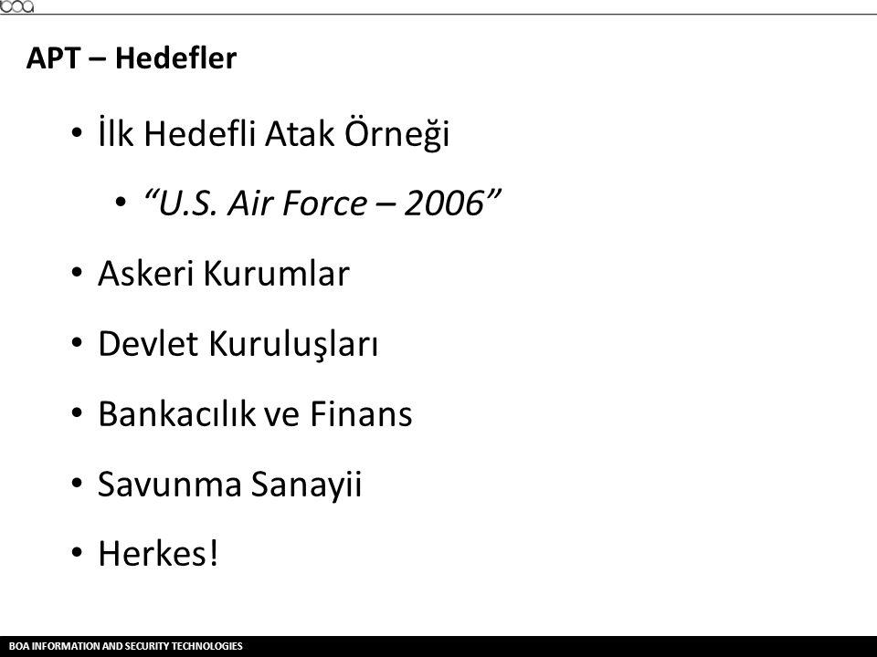 İlk Hedefli Atak Örneği U.S. Air Force – 2006 Askeri Kurumlar