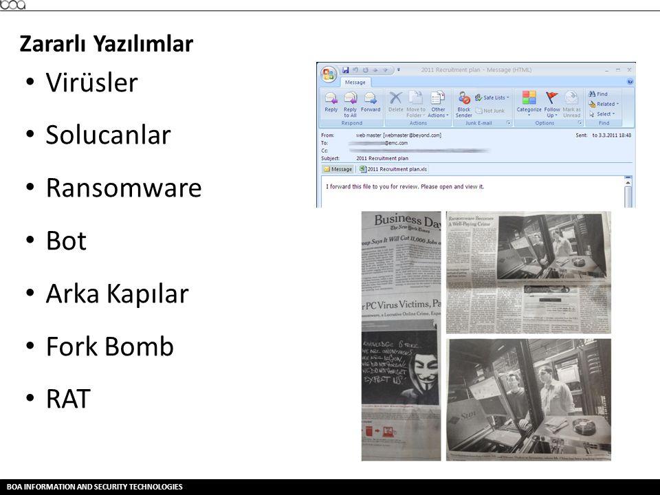 Virüsler Solucanlar Ransomware Bot Arka Kapılar Fork Bomb RAT