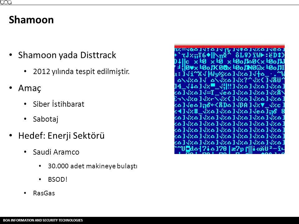 Shamoon Shamoon yada Disttrack Amaç Hedef: Enerji Sektörü