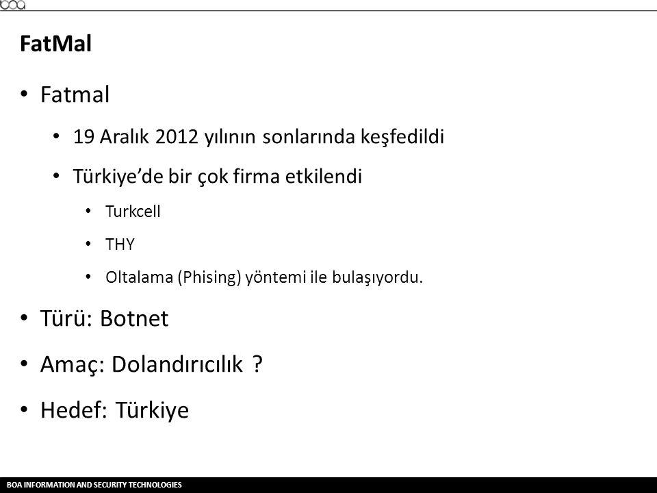 FatMal Fatmal Türü: Botnet Amaç: Dolandırıcılık Hedef: Türkiye
