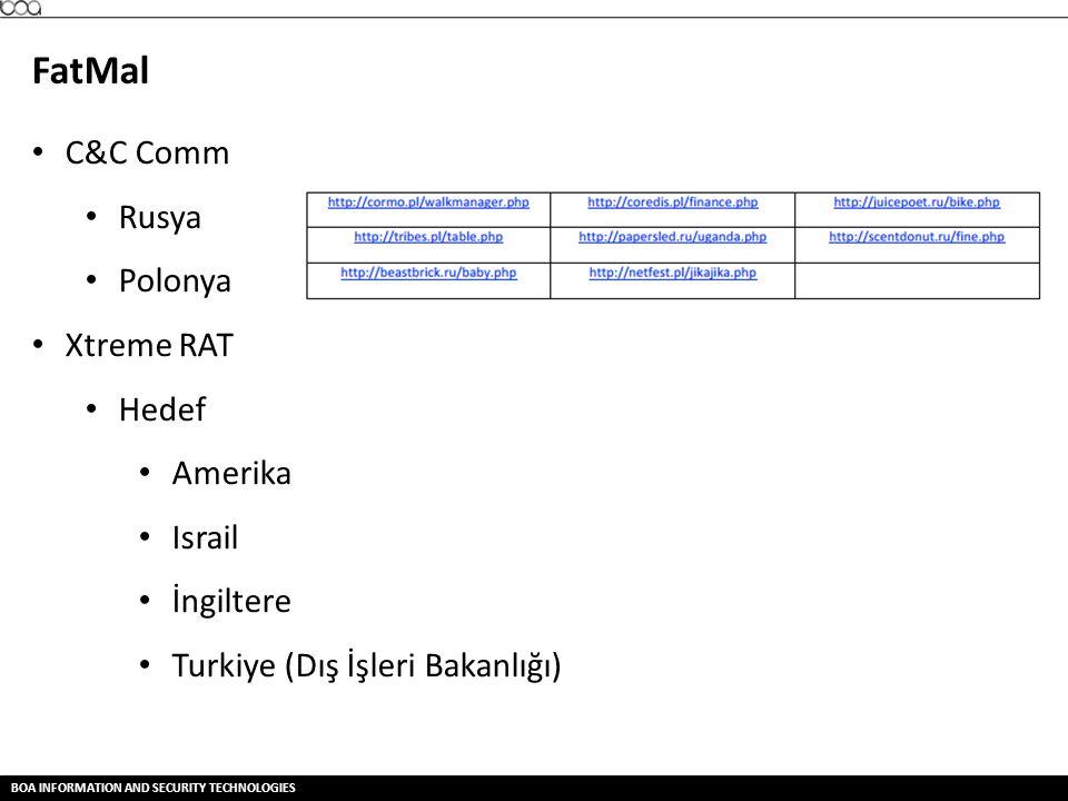 FatMal C&C Comm Rusya Polonya Xtreme RAT Hedef Amerika Israil