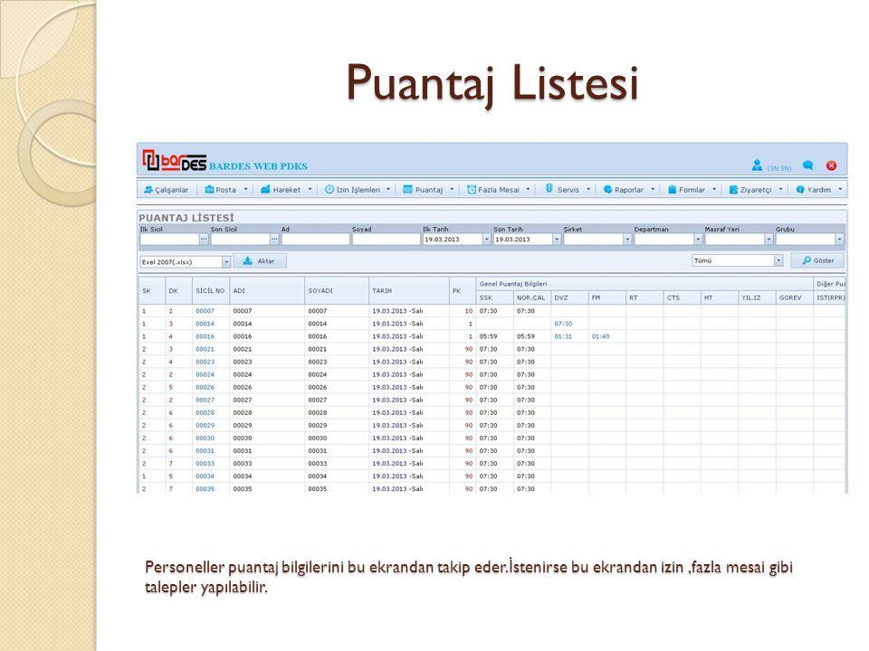 Puantaj Listesi Personeller puantaj bilgilerini bu ekrandan takip eder.İstenirse bu ekrandan izin ,fazla mesai gibi talepler yapılabilir.