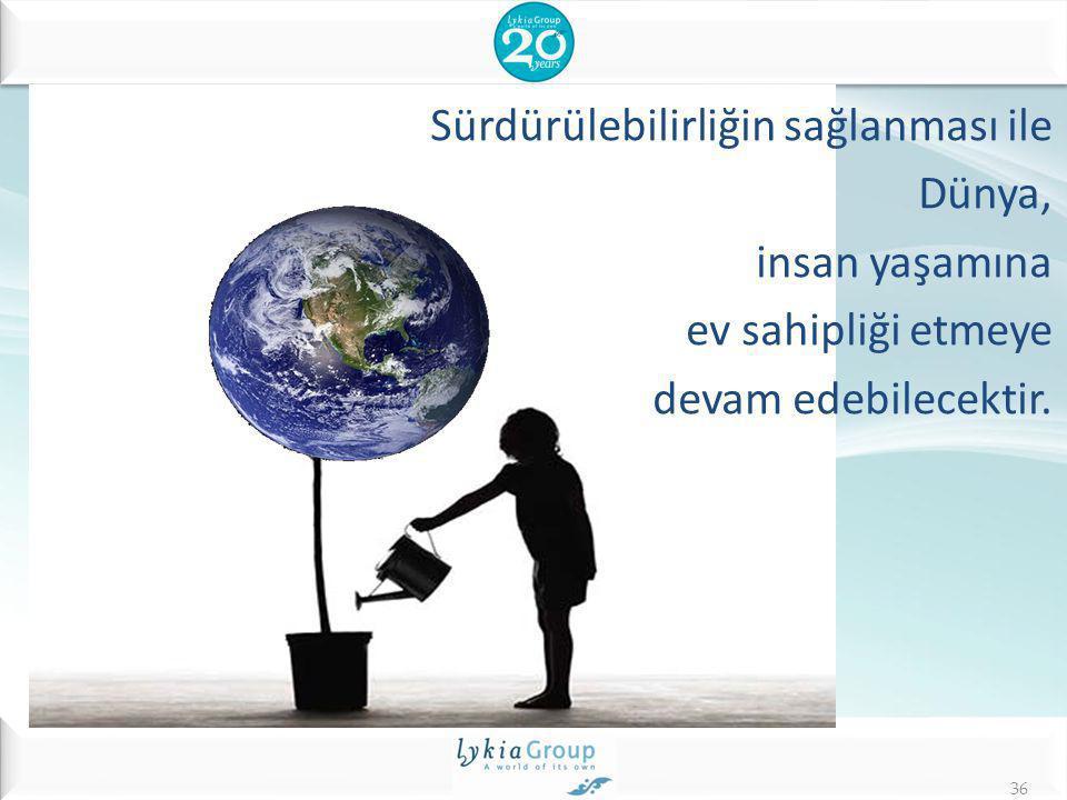 Sürdürülebilirliğin sağlanması ile Dünya, insan yaşamına
