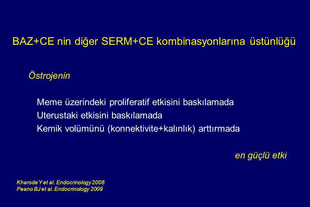BAZ+CE nin diğer SERM+CE kombinasyonlarına üstünlüğü