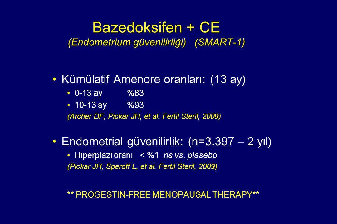 Bazedoksifen + CE (Endometrium güvenilirliği) (SMART-1)