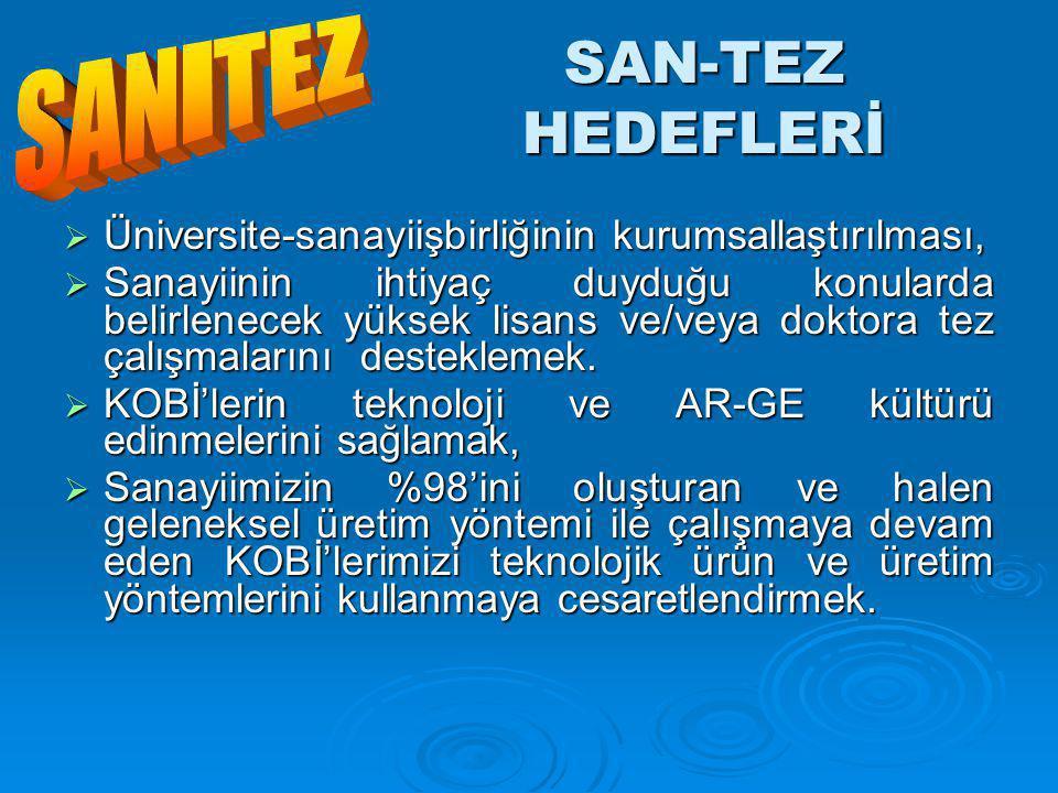 SAN-TEZ HEDEFLERİ SAN-TEZ