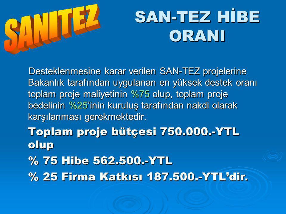 SAN-TEZ HİBE ORANI SAN-TEZ % 75 Hibe 562.500.-YTL
