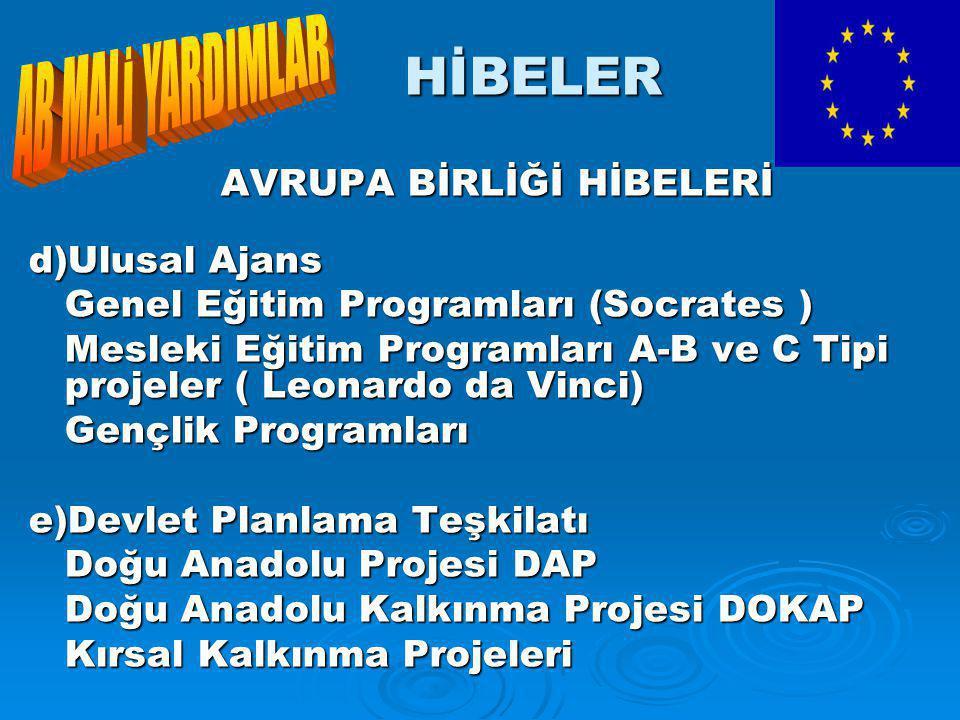 HİBELER AB MALİ YARDIMLAR d)Ulusal Ajans