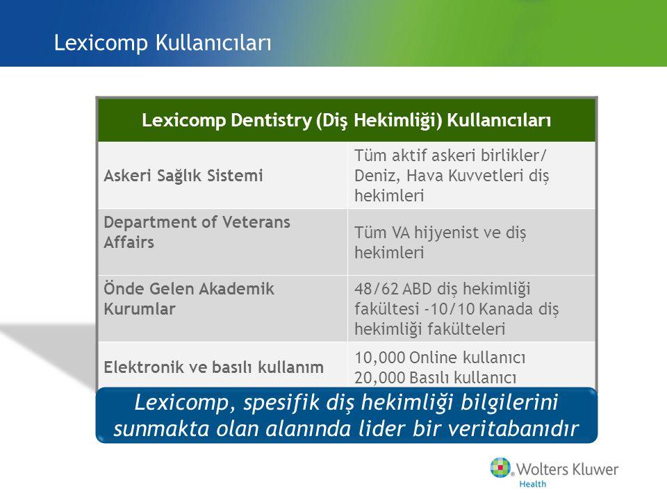 Lexicomp Dentistry (Diş Hekimliği) Kullanıcıları