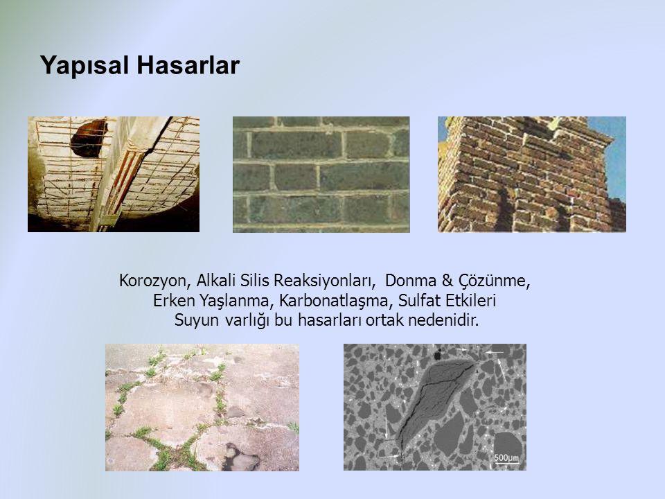 Yapısal Hasarlar Korozyon, Alkali Silis Reaksiyonları, Donma & Çözünme, Erken Yaşlanma, Karbonatlaşma, Sulfat Etkileri.