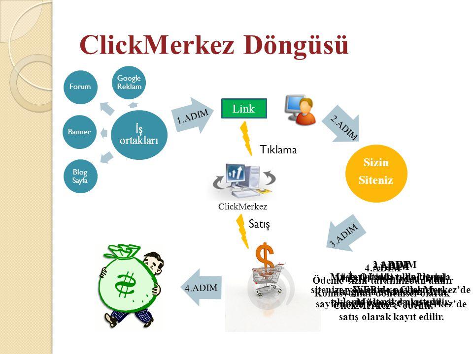 ClickMerkez Döngüsü Link Link Tıklama Sizin Siteniz Satış İş ortakları