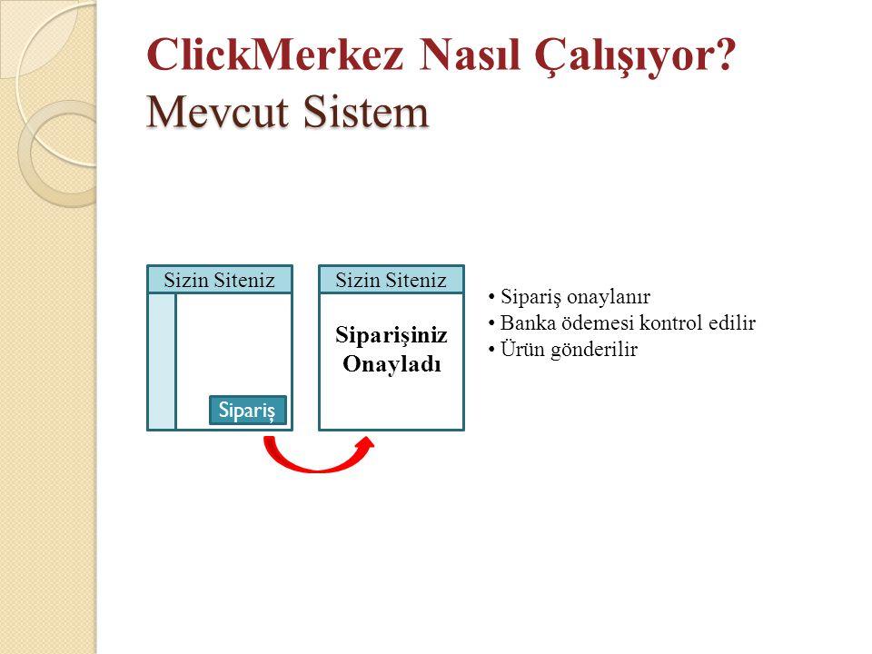 ClickMerkez Nasıl Çalışıyor Mevcut Sistem