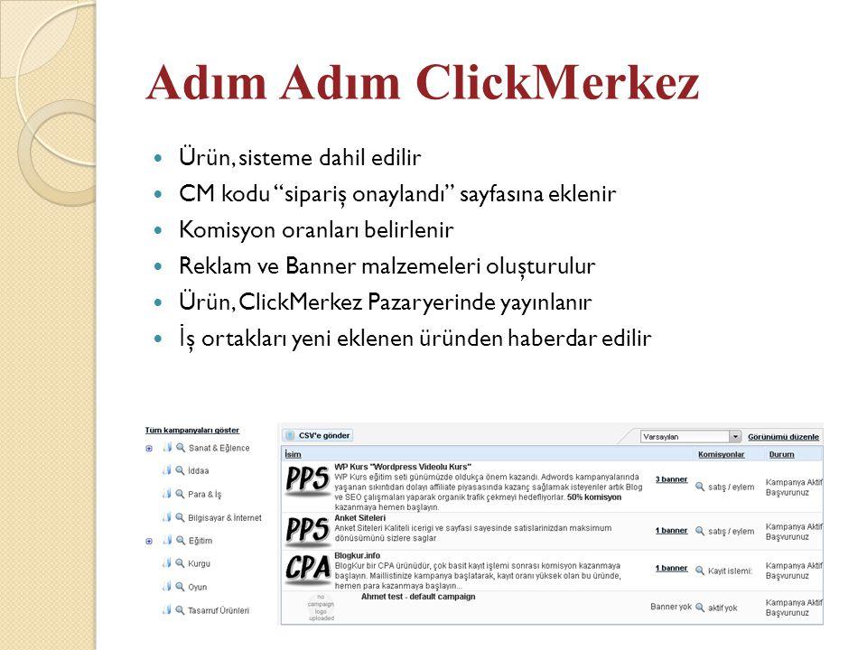Adım Adım ClickMerkez Ürün, sisteme dahil edilir