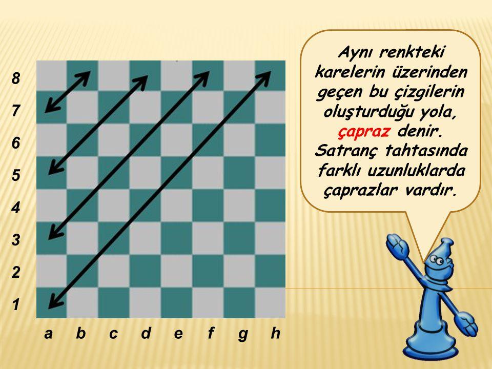 Aynı renkteki karelerin üzerinden geçen bu çizgilerin oluşturduğu yola, çapraz denir. Satranç tahtasında farklı uzunluklarda çaprazlar vardır.