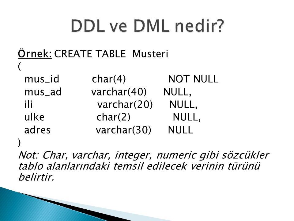 DDL ve DML nedir Örnek: CREATE TABLE Musteri (