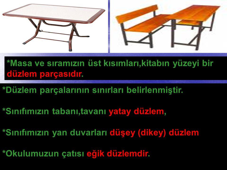 *Masa ve sıramızın üst kısımları,kitabın yüzeyi bir düzlem parçasıdır.