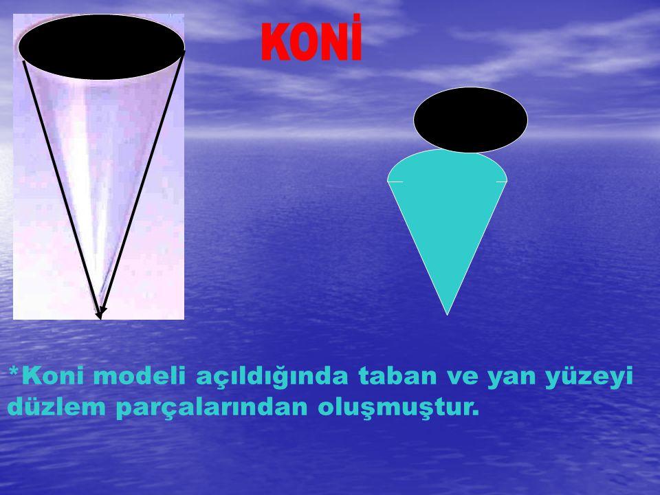 KONİ *Koni modeli açıldığında taban ve yan yüzeyi düzlem parçalarından oluşmuştur.