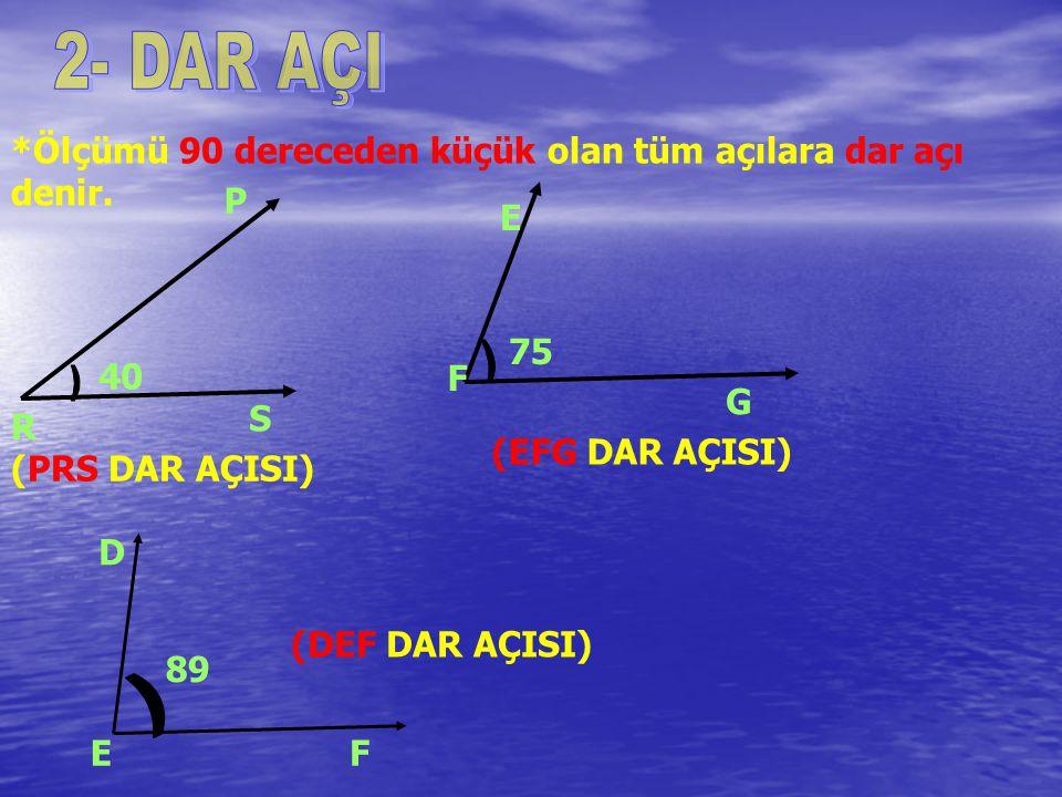 2- DAR AÇI *Ölçümü 90 dereceden küçük olan tüm açılara dar açı denir.