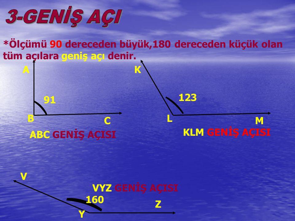 3-GENİŞ AÇI *Ölçümü 90 dereceden büyük,180 dereceden küçük olan tüm açılara geniş açı denir. A. K.