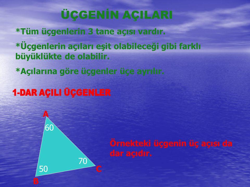 ÜÇGENİN AÇILARI *Tüm üçgenlerin 3 tane açısı vardır.