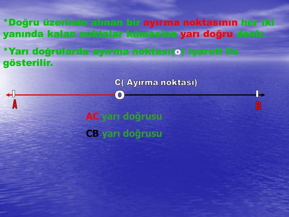 *Doğru üzerinde alınan bir ayırma noktasının her iki yanında kalan noktalar kümesine yarı doğru denir.