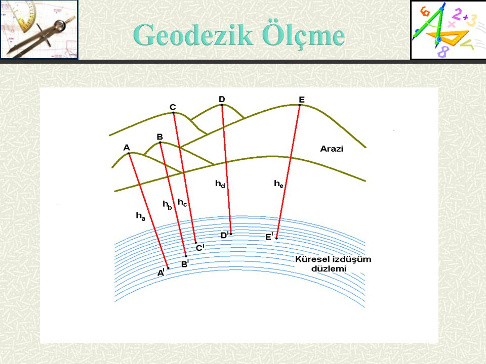 Geodezik Ölçme