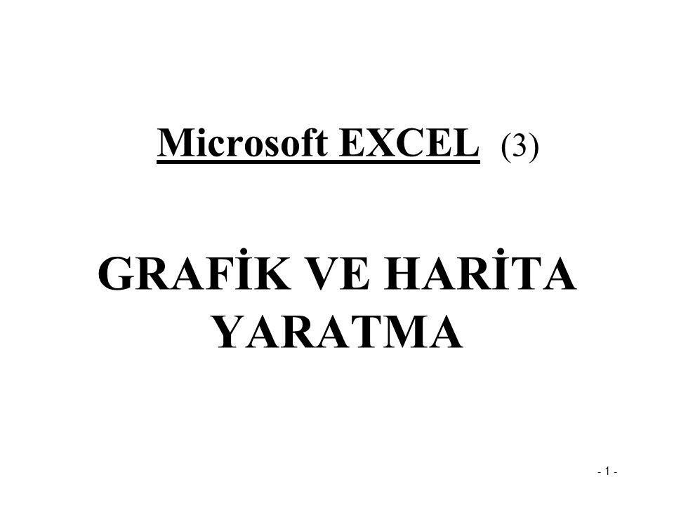 GRAFİK VE HARİTA YARATMA