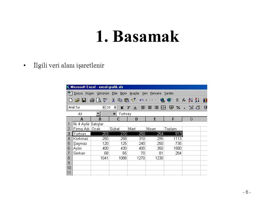 1. Basamak İlgili veri alanı işaretlenir