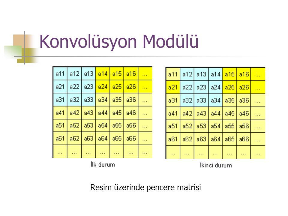 Konvolüsyon Modülü Resim üzerinde pencere matrisi