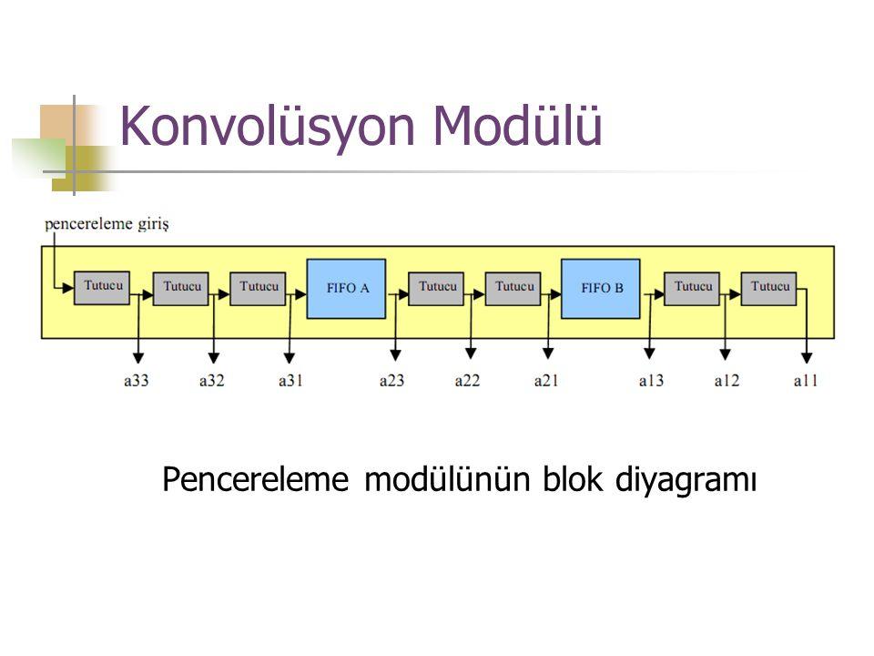 Konvolüsyon Modülü Pencereleme modülünün blok diyagramı
