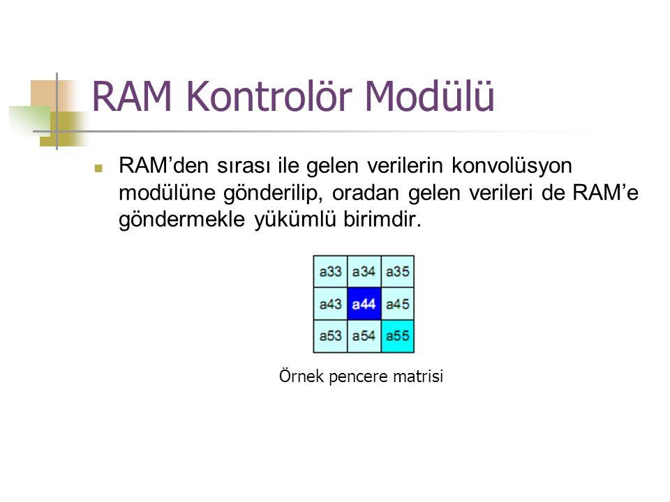 RAM Kontrolör Modülü RAM'den sırası ile gelen verilerin konvolüsyon modülüne gönderilip, oradan gelen verileri de RAM'e göndermekle yükümlü birimdir.