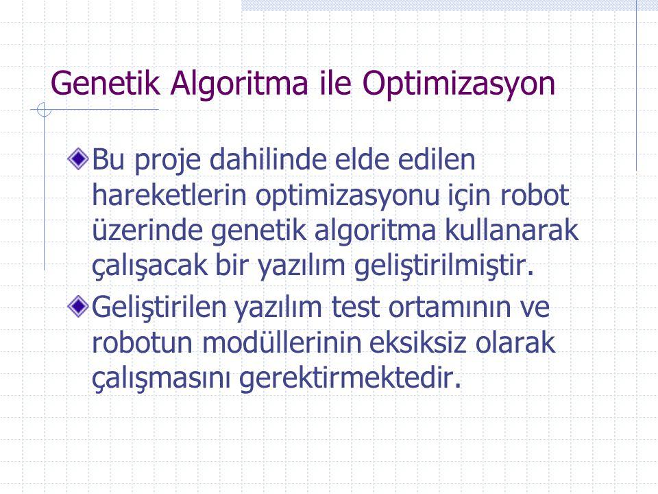 Genetik Algoritma ile Optimizasyon