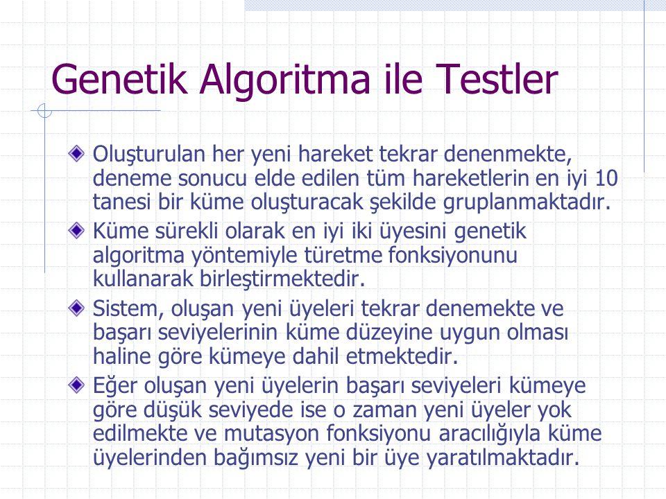 Genetik Algoritma ile Testler