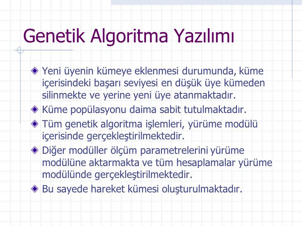 Genetik Algoritma Yazılımı