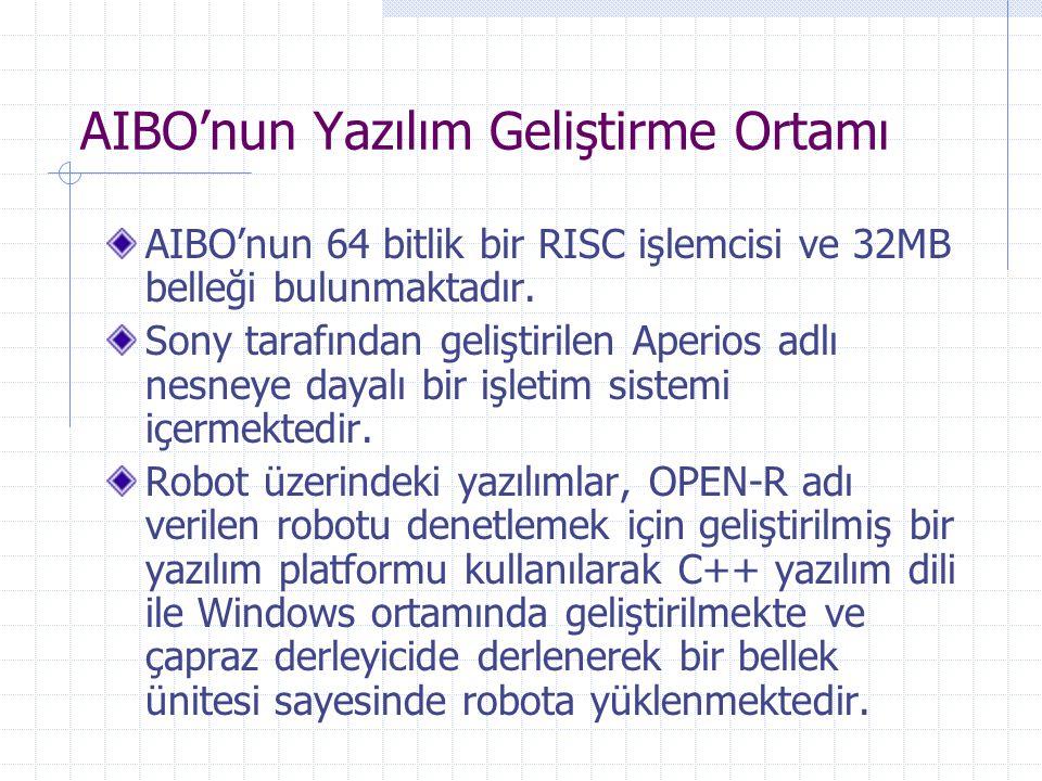 AIBO'nun Yazılım Geliştirme Ortamı