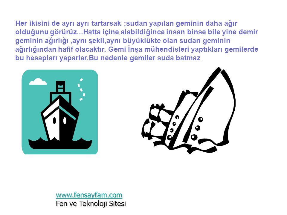 Her ikisini de ayrı ayrı tartarsak ;sudan yapılan geminin daha ağır olduğunu görürüz...Hatta içine alabildiğince insan binse bile yine demir geminin ağırlığı ,aynı şekil,aynı büyüklükte olan sudan geminin ağırlığından hafif olacaktır. Gemi İnşa mühendisleri yaptıkları gemilerde bu hesapları yaparlar.Bu nedenle gemiler suda batmaz.