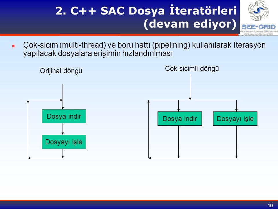 2. C++ SAC Dosya İteratörleri (devam ediyor)