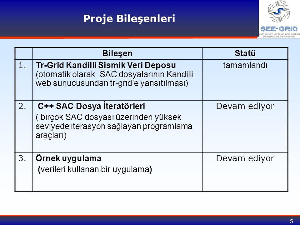 Proje Bileşenleri Bileşen Statü 1.