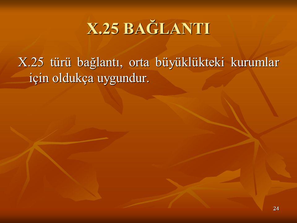 X.25 BAĞLANTI X.25 türü bağlantı, orta büyüklükteki kurumlar için oldukça uygundur.
