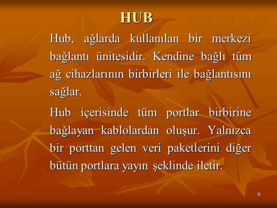 HUB Hub, ağlarda kullanılan bir merkezi bağlantı ünitesidir. Kendine bağlı tüm ağ cihazlarının birbirleri ile bağlantısını sağlar.