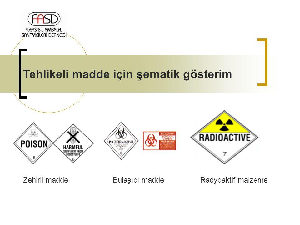 Tehlikeli madde için şematik gösterim