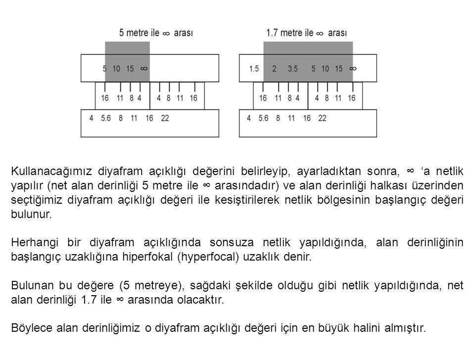 Kullanacağımız diyafram açıklığı değerini belirleyip, ayarladıktan sonra, ∞ 'a netlik yapılır (net alan derinliği 5 metre ile ∞ arasındadır) ve alan derinliği halkası üzerinden seçtiğimiz diyafram açıklığı değeri ile kesiştirilerek netlik bölgesinin başlangıç değeri bulunur.