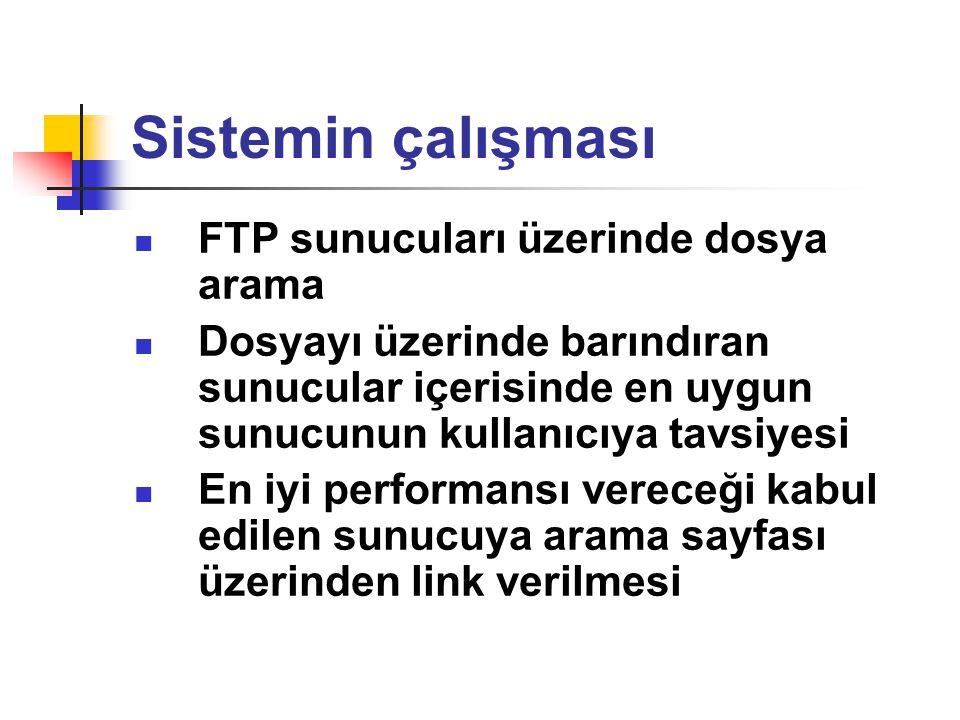 Sistemin çalışması FTP sunucuları üzerinde dosya arama