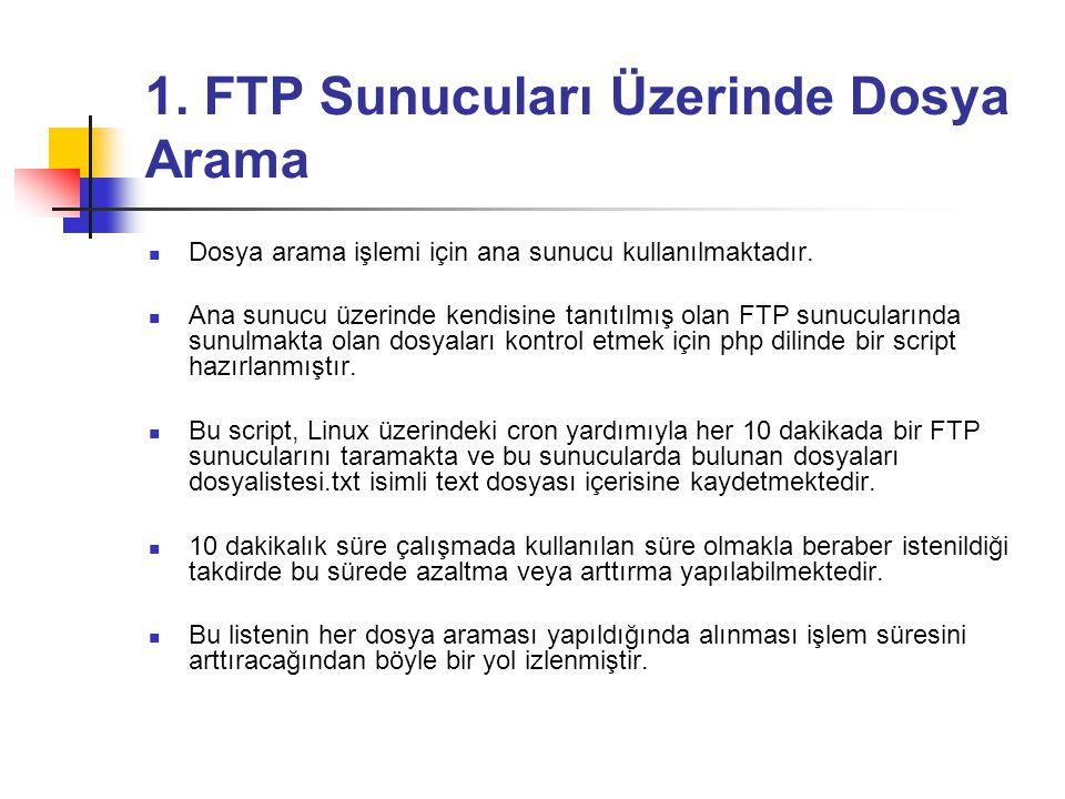 1. FTP Sunucuları Üzerinde Dosya Arama