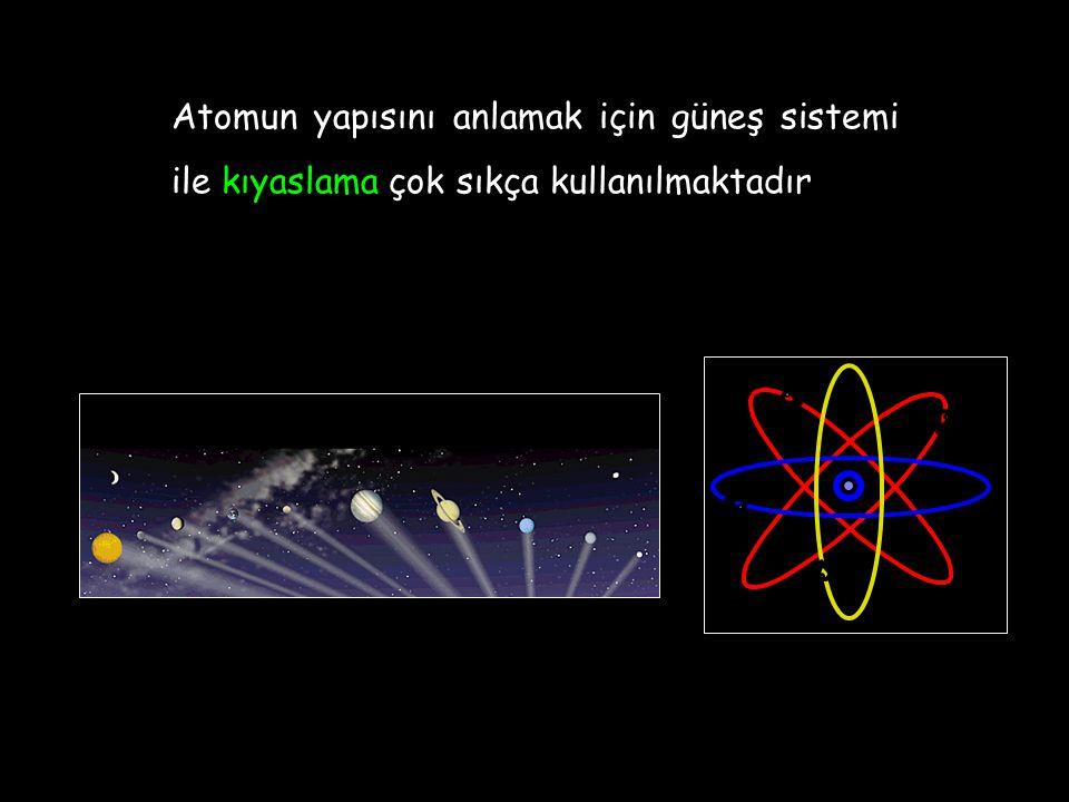 Atomun yapısını anlamak için güneş sistemi ile kıyaslama çok sıkça kullanılmaktadır
