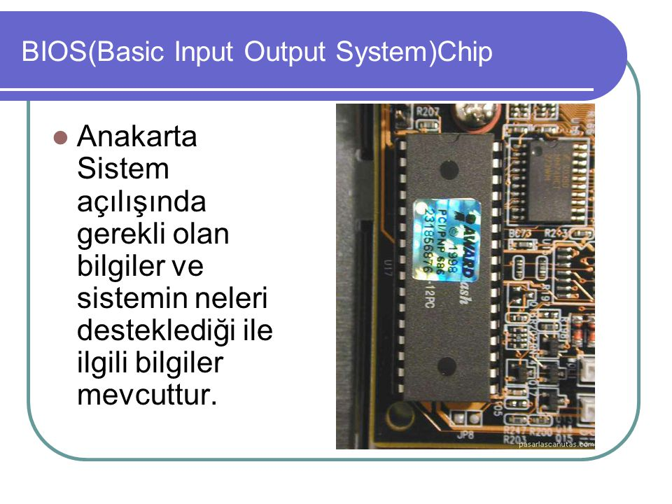 BIOS(Basic Input Output System)Chip