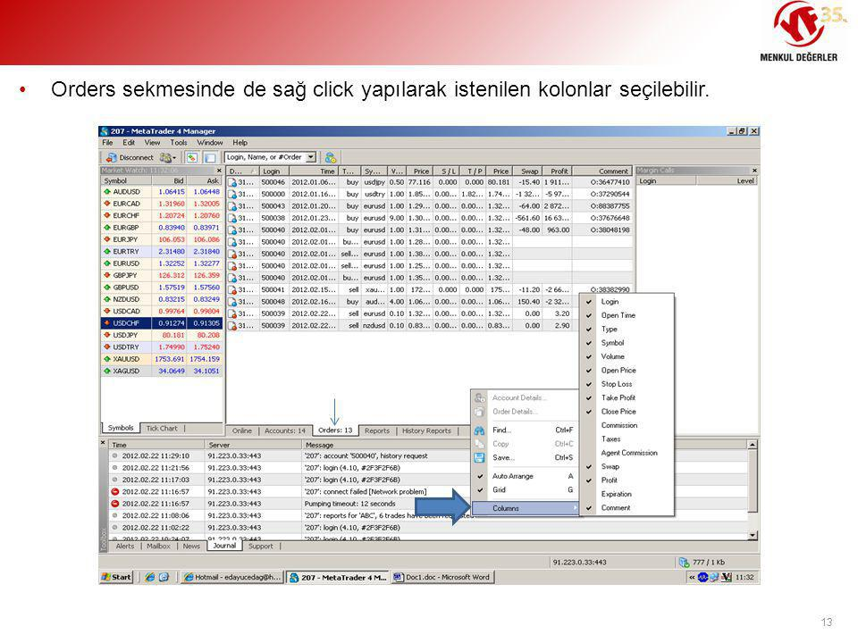 Orders sekmesinde de sağ click yapılarak istenilen kolonlar seçilebilir.