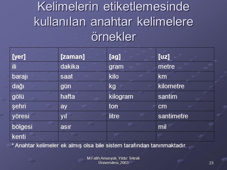 Kelimelerin etiketlemesinde kullanılan anahtar kelimelere örnekler