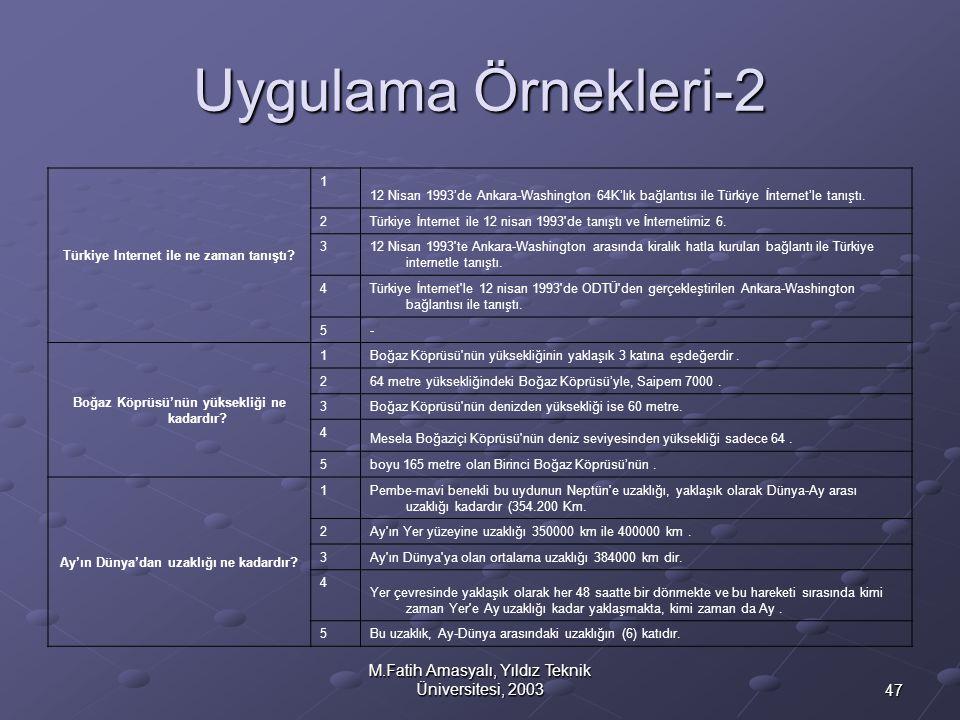 Uygulama Örnekleri-2 Türkiye Internet ile ne zaman tanıştı 1.