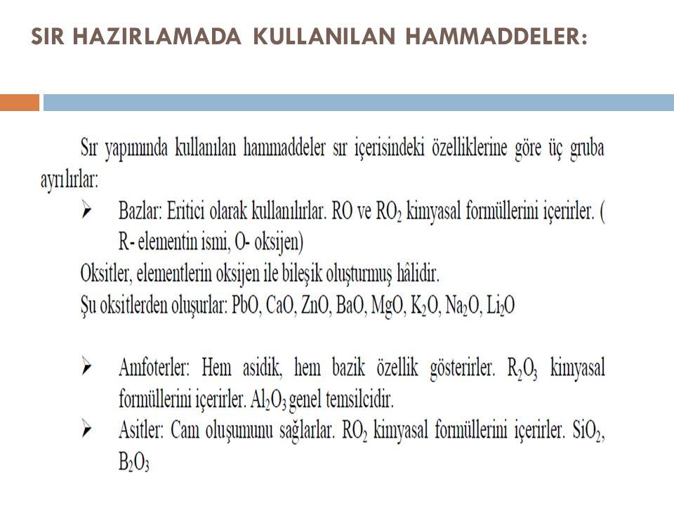 SIR HAZIRLAMADA KULLANILAN HAMMADDELER: